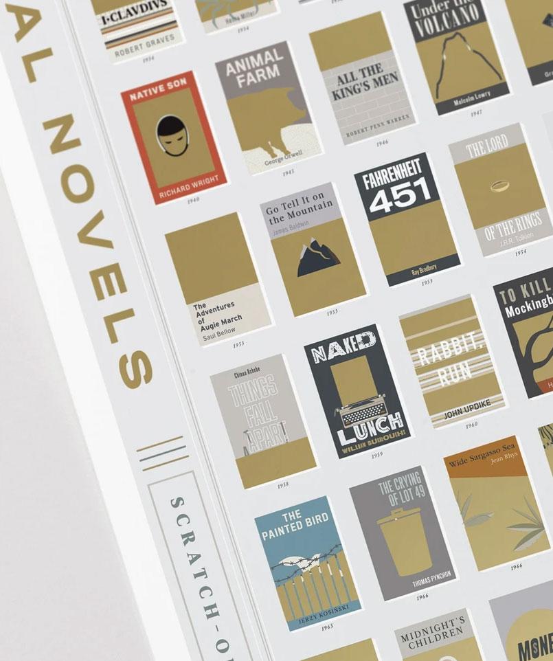 top novels poster